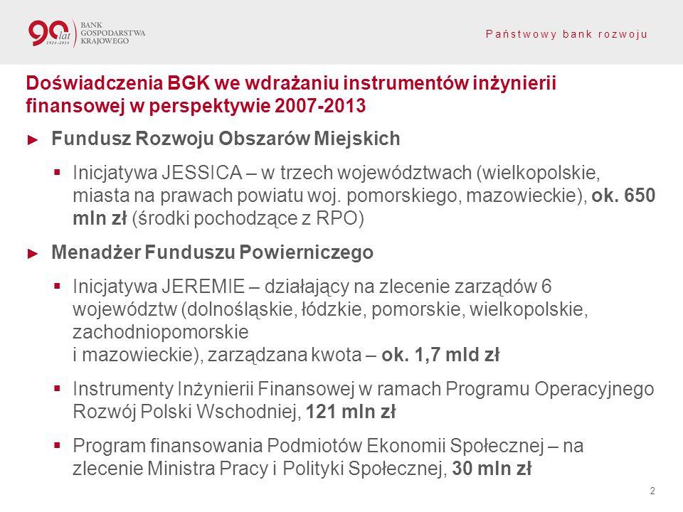 Państwowy bank rozwoju 2 Doświadczenia BGK we wdrażaniu instrumentów inżynierii finansowej w perspektywie 2007-2013 ► Fundusz Rozwoju Obszarów Miejski