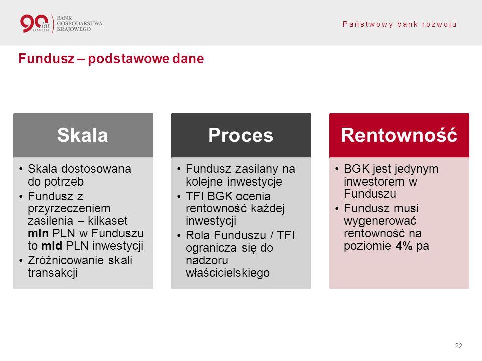 Państwowy bank rozwoju Skala Skala dostosowana do potrzeb Fundusz z przyrzeczeniem zasilenia – kilkaset mln PLN w Funduszu to mld PLN inwestycji Zróżn