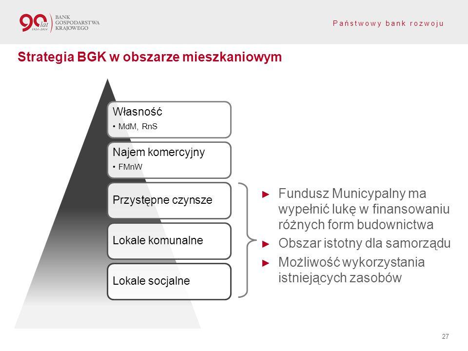 Państwowy bank rozwoju Własność MdM, RnS Najem komercyjny FMnW Przystępne czynszeLokale komunalneLokale socjalne 27 Strategia BGK w obszarze mieszkani