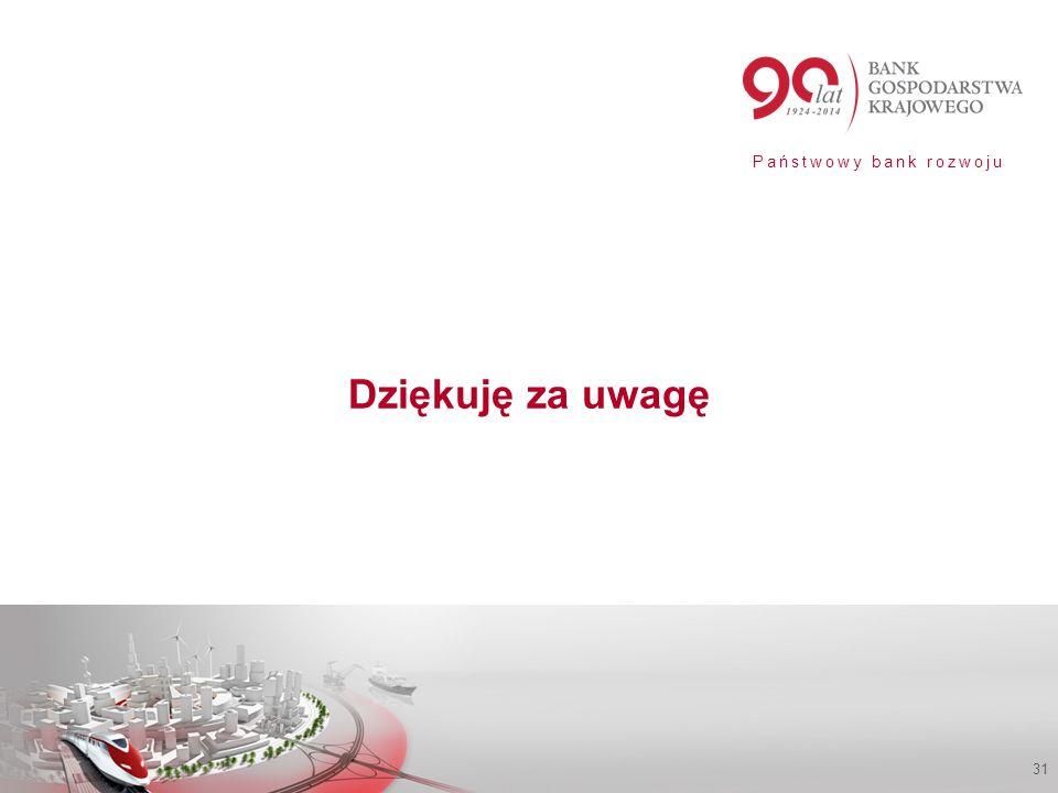 Państwowy bank rozwoju 31 Dziękuję za uwagę