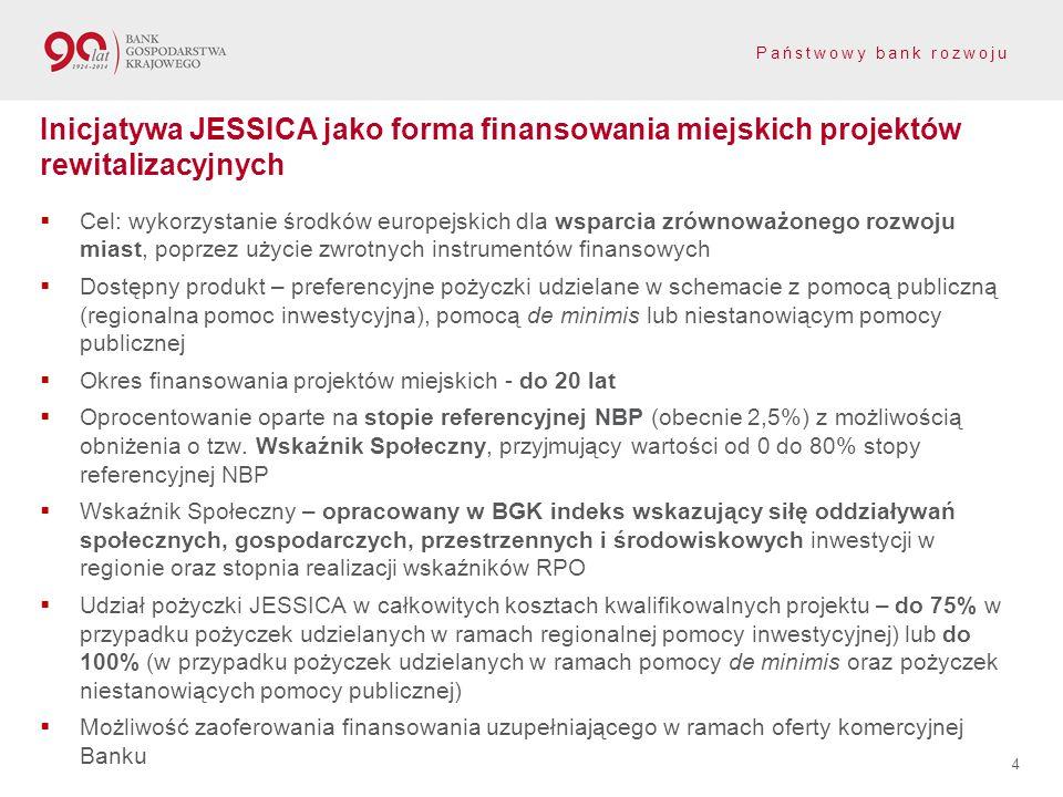 Państwowy bank rozwoju  Cel: wykorzystanie środków europejskich dla wsparcia zrównoważonego rozwoju miast, poprzez użycie zwrotnych instrumentów fina