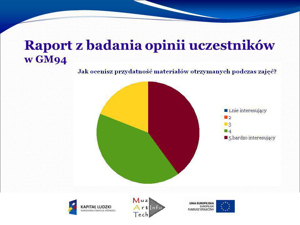Raport z badania opinii uczestników w GM94