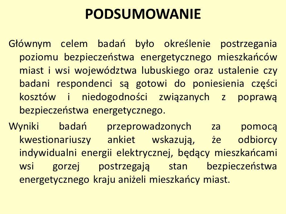 PODSUMOWANIE Głównym celem badań było określenie postrzegania poziomu bezpieczeństwa energetycznego mieszkańców miast i wsi województwa lubuskiego ora