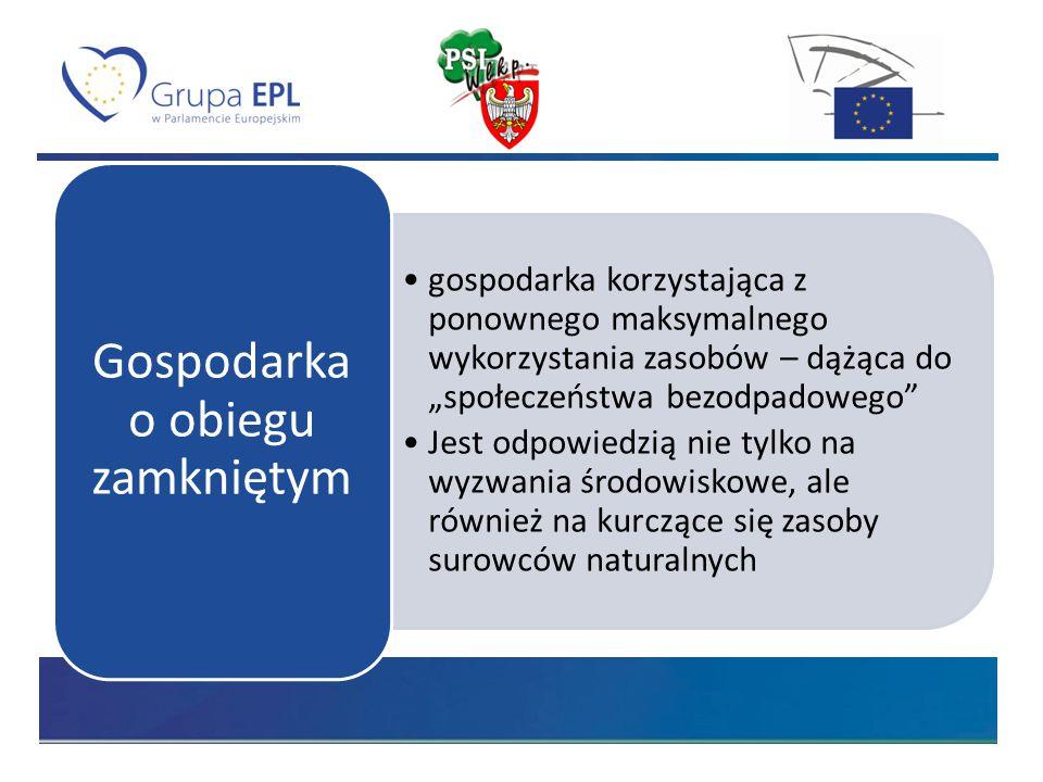 Źródło: Komisja Europejska – COM(2014)398