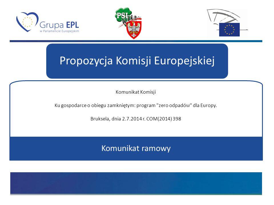 Komunikat Komisji Ku gospodarce o obiegu zamkniętym: program