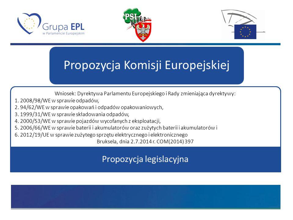 Wniosek: Dyrektywa Parlamentu Europejskiego i Rady zmieniająca dyrektywy: 1. 2008/98/WE w sprawie odpadów, 2. 94/62/WE w sprawie opakowań i odpadów op