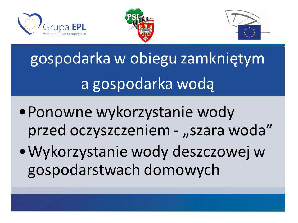 Andrzej Grzyb Poseł do Parlamentu Europejskiego Współprzewodniczący delegacji PO-PSL w Grupie Europejskiej Partii Ludowej Komisja Ochrony Środowiska, Zdrowia Publicznego i Bezpieczeństwa Żywności D ZIĘKUJĘ ZA UWAGĘ 9 września 2014