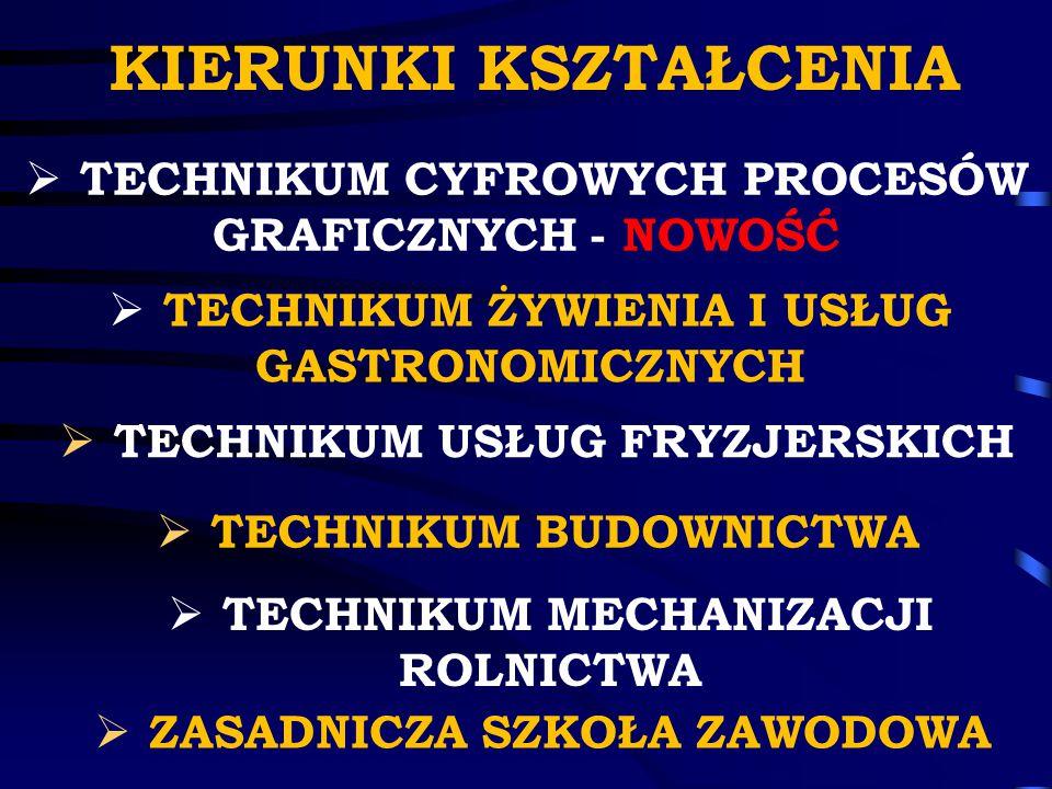KIERUNKI KSZTAŁCENIA  TECHNIKUM USŁUG FRYZJERSKICH  TECHNIKUM MECHANIZACJI ROLNICTWA  TECHNIKUM BUDOWNICTWA  TECHNIKUM CYFROWYCH PROCESÓW GRAFICZNYCH - NOWOŚĆ  TECHNIKUM ŻYWIENIA I USŁUG GASTRONOMICZNYCH  ZASADNICZA SZKOŁA ZAWODOWA