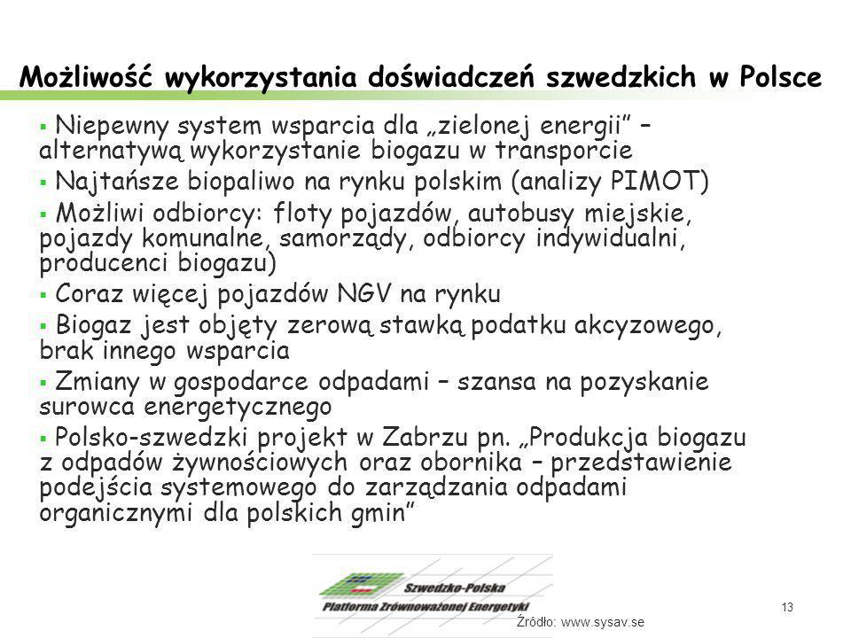 """13 Możliwość wykorzystania doświadczeń szwedzkich w Polsce Źródło: www.sysav.se  Niepewny system wsparcia dla """"zielonej energii"""" – alternatywą wykorz"""