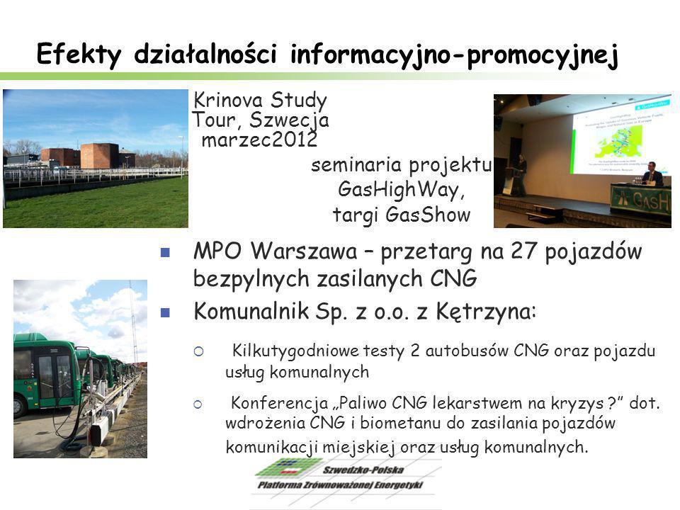 Efekty działalności informacyjno-promocyjnej MPO Warszawa – przetarg na 27 pojazdów bezpylnych zasilanych CNG Komunalnik Sp. z o.o. z Kętrzyna:  Kilk
