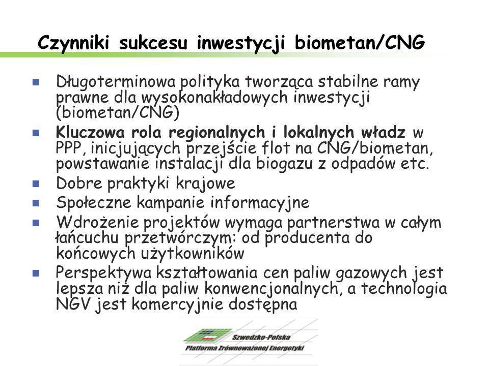 Czynniki sukcesu inwestycji biometan/CNG Długoterminowa polityka tworząca stabilne ramy prawne dla wysokonakładowych inwestycji (biometan/CNG) Kluczow