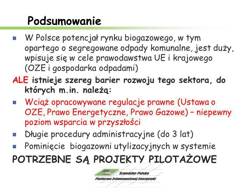 Podsumowanie W Polsce potencjał rynku biogazowego, w tym opartego o segregowane odpady komunalne, jest duży, wpisuje się w cele prawodawstwa UE i kraj