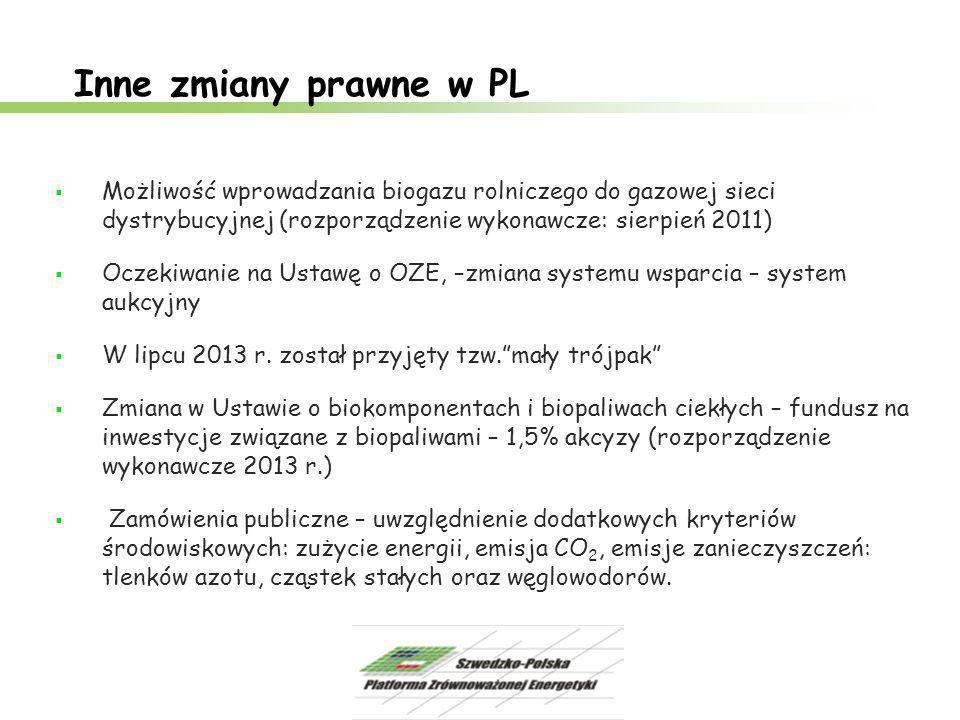 Inne zmiany prawne w PL  Możliwość wprowadzania biogazu rolniczego do gazowej sieci dystrybucyjnej (rozporządzenie wykonawcze: sierpień 2011)  Oczek