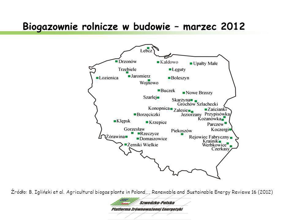Biogazownie rolnicze w budowie – marzec 2012 Źródło: B. Igliński et al. Agricultural biogas plants in Poland…, Renewable and Sustainable Energy Review