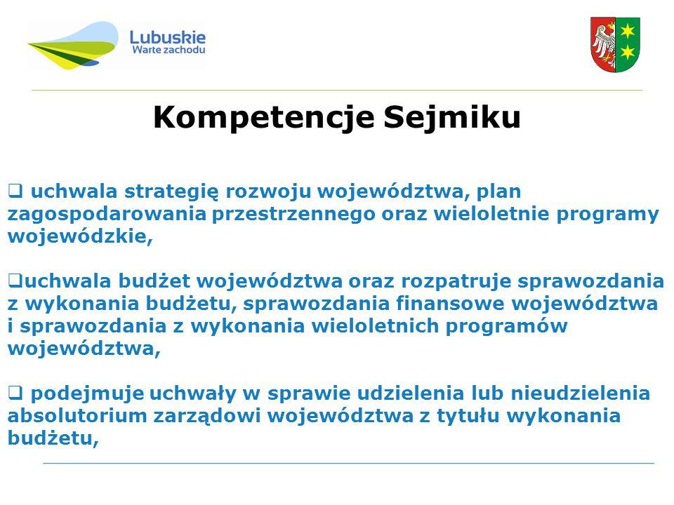 Kompetencje Sejmiku  uchwala strategię rozwoju województwa, plan zagospodarowania przestrzennego oraz wieloletnie programy wojewódzkie,  uchwala budżet województwa oraz rozpatruje sprawozdania z wykonania budżetu, sprawozdania finansowe województwa i sprawozdania z wykonania wieloletnich programów województwa,  podejmuje uchwały w sprawie udzielenia lub nieudzielenia absolutorium zarządowi województwa z tytułu wykonania budżetu,