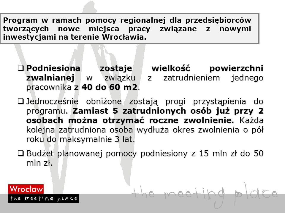 Program w ramach pomocy regionalnej dla przedsiębiorców tworzących nowe miejsca pracy związane z nowymi inwestycjami na terenie Wrocławia.