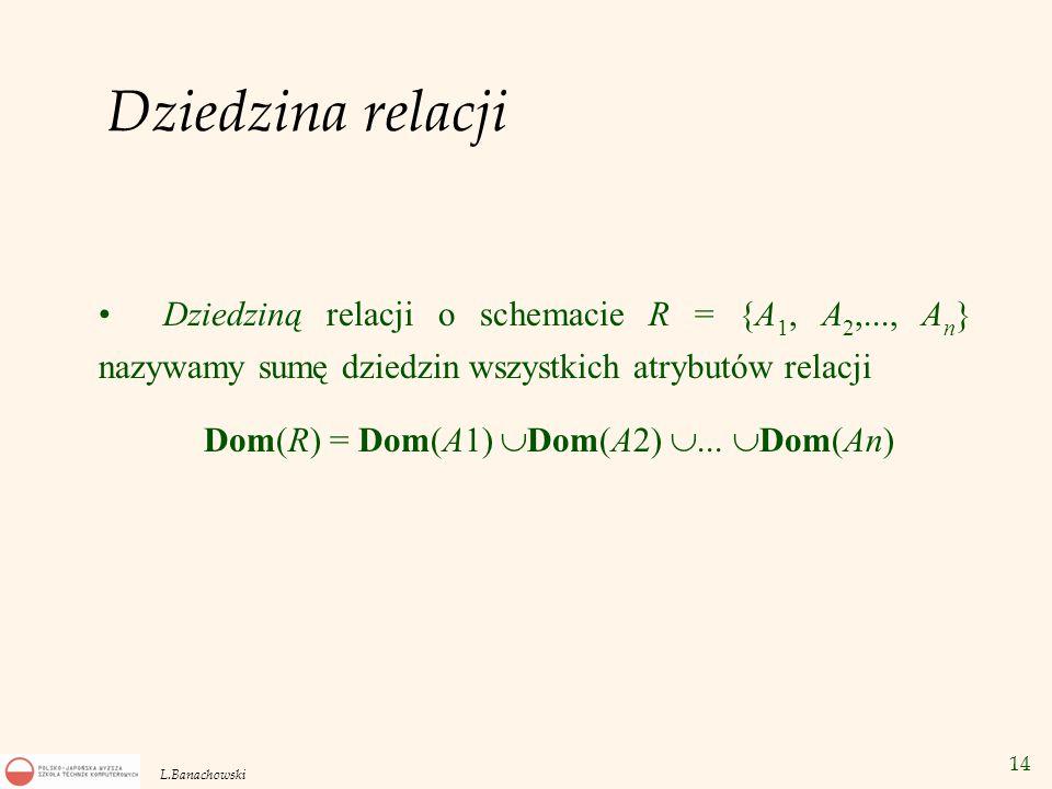 14 L.Banachowski Dziedzina relacji Dziedziną relacji o schemacie R = {A 1, A 2,..., A n } nazywamy sumę dziedzin wszystkich atrybutów relacji Dom(R) =