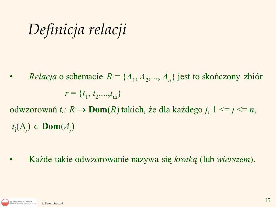 15 L.Banachowski Definicja relacji Relacja o schemacie R = {A 1, A 2,..., A n } jest to skończony zbiór r = {t 1, t 2,...,t m } odwzorowań t i : R  D