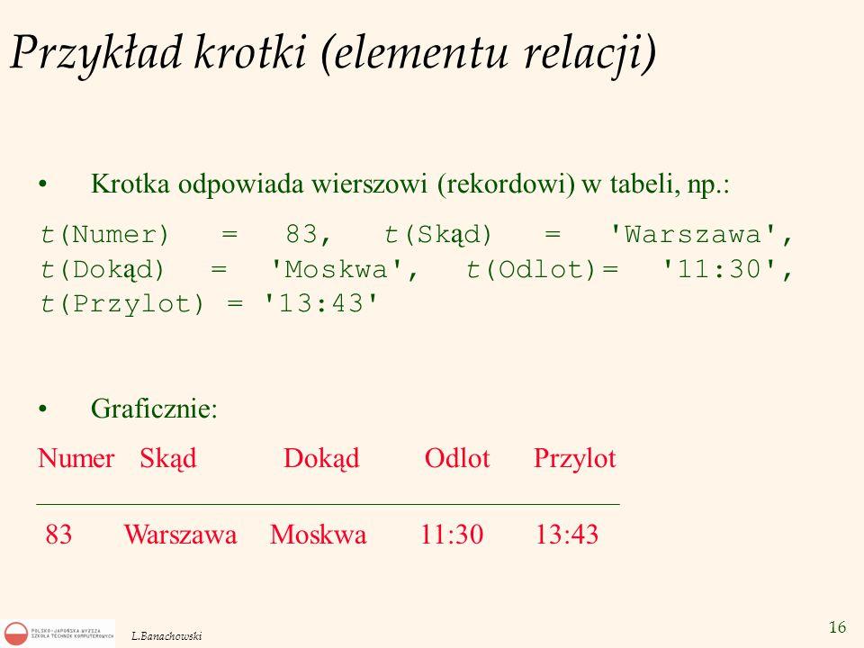 16 L.Banachowski Krotka odpowiada wierszowi (rekordowi) w tabeli, np.: t(Numer) = 83, t(Sk ą d) = 'Warszawa', t(Dok ą d) = 'Moskwa', t(Odlot)= '11:30'