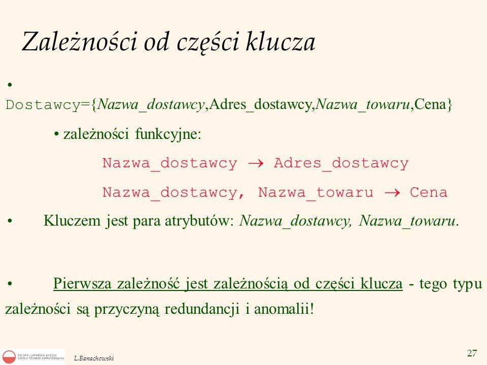 27 L.Banachowski Zależności od części klucza Dostawcy ={Nazwa_dostawcy,Adres_dostawcy,Nazwa_towaru,Cena} zależności funkcyjne: Nazwa_dostawcy  Adres_