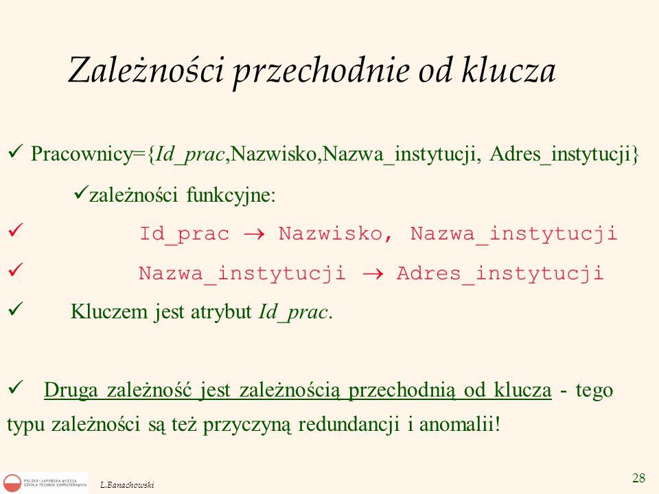 28 L.Banachowski Zależności przechodnie od klucza Pracownicy={Id_prac,Nazwisko,Nazwa_instytucji, Adres_instytucji} zależności funkcyjne: Id_prac  Naz