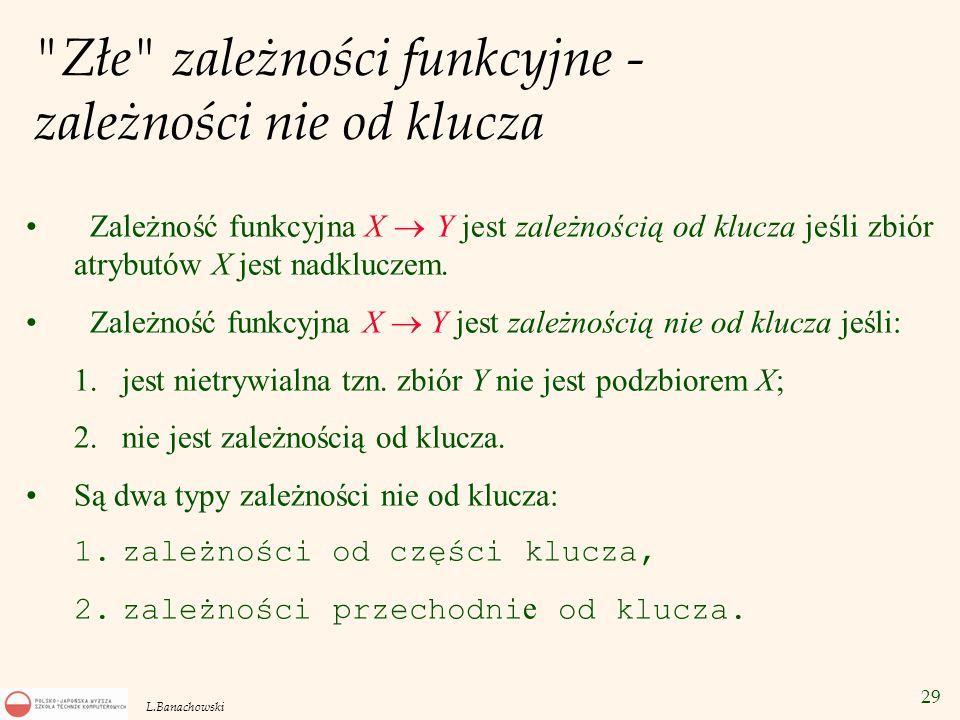 29 L.Banachowski