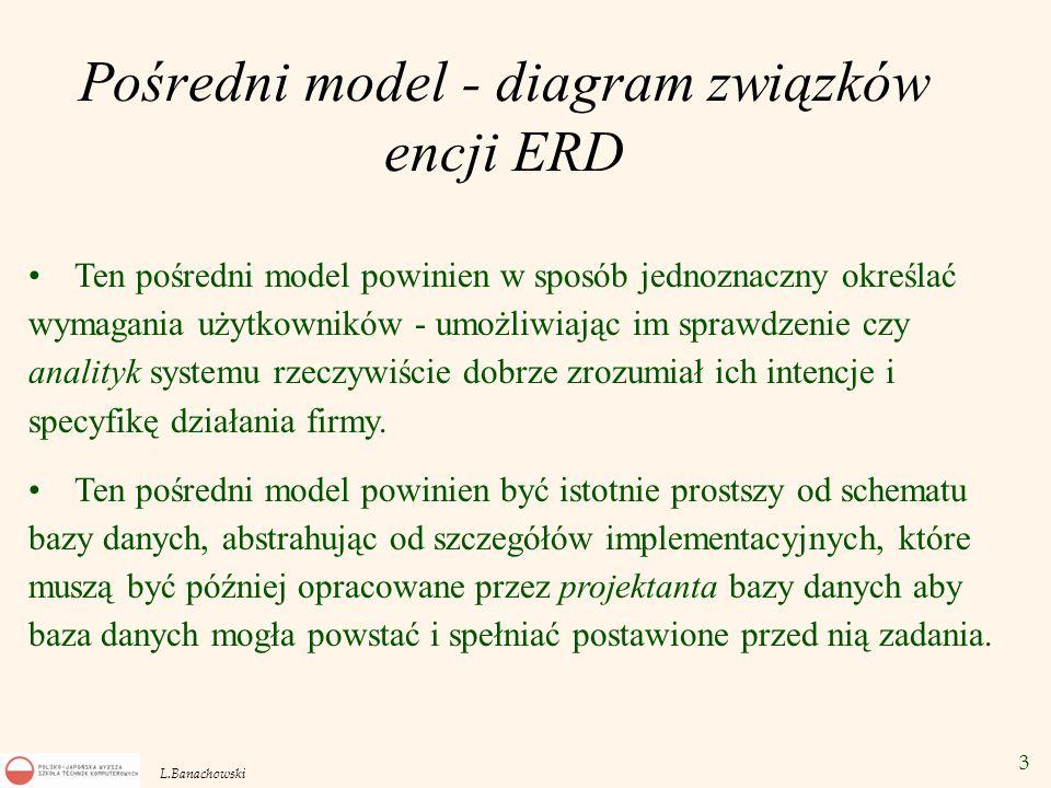 3 L.Banachowski Pośredni model - diagram związków encji ERD Ten pośredni model powinien w sposób jednoznaczny określać wymagania użytkowników - umożli