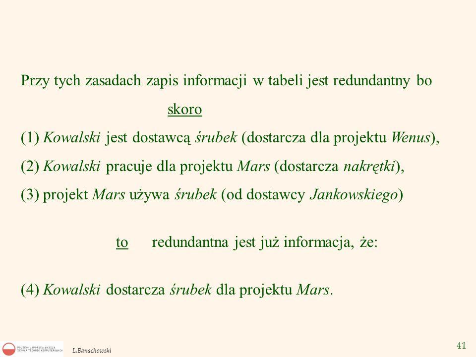 41 L.Banachowski Przy tych zasadach zapis informacji w tabeli jest redundantny bo skoro (1) Kowalski jest dostawcą śrubek (dostarcza dla projektu Wenu