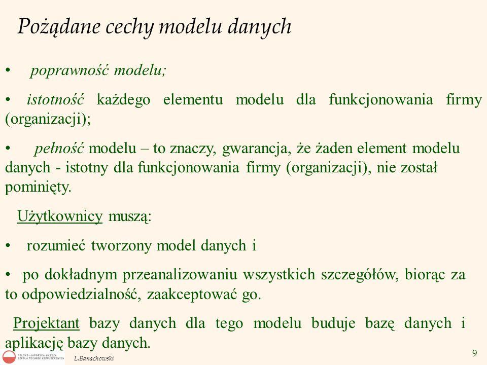 9 L.Banachowski Pożądane cechy modelu danych poprawność modelu; istotność każdego elementu modelu dla funkcjonowania firmy (organizacji); pełność mode