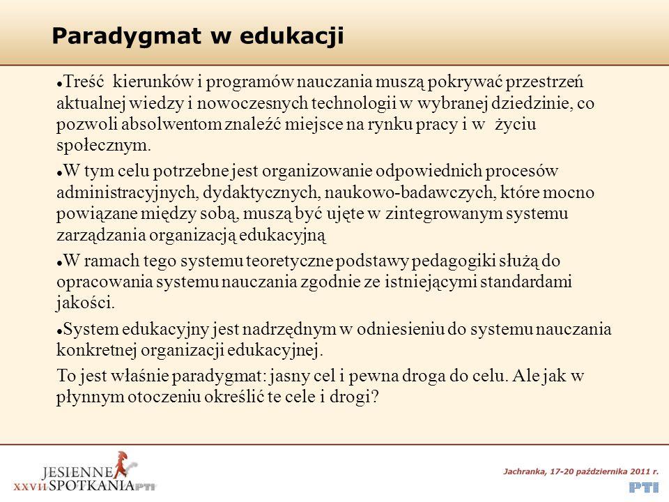 Paradygmat w edukacji Treść kierunków i programów nauczania muszą pokrywać przestrzeń aktualnej wiedzy i nowoczesnych technologii w wybranej dziedzinie, co pozwoli absolwentom znaleźć miejsce na rynku pracy i w życiu społecznym.