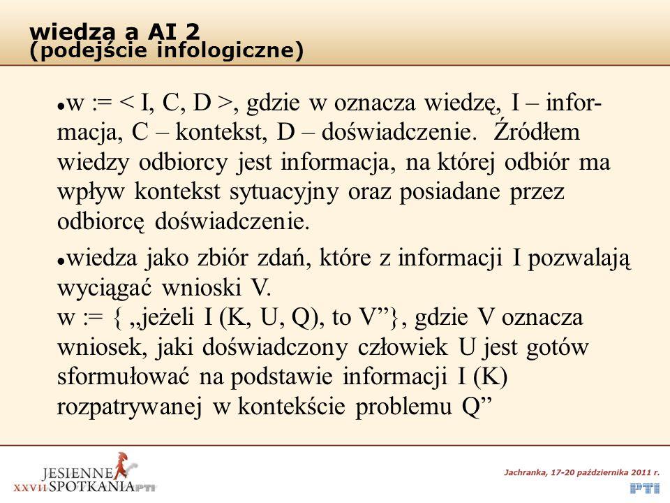 wiedza a AI 2 (podejście infologiczne)  w :=, gdzie w oznacza wiedzę, I – infor- macja, C – kontekst, D – doświadczenie. Źródłem wiedzy odbiorcy jest