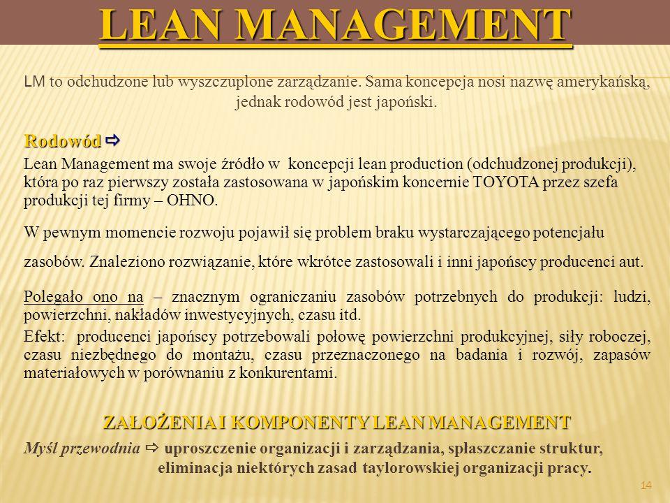 14 LEAN MANAGEMENT LM to odchudzone lub wyszczuplone zarządzanie. Sama koncepcja nosi nazwę amerykańską, jednak rodowód jest japoński. Rodowód  Lean