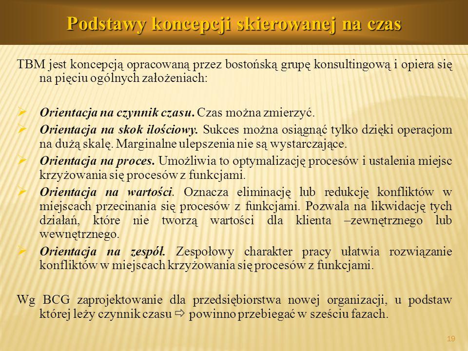 prof.dr hab. Piotr Grajewski 19 Podstawy koncepcji skierowanej na czas TBM jest koncepcją opracowaną przez bostońską grupę konsultingową i opiera się