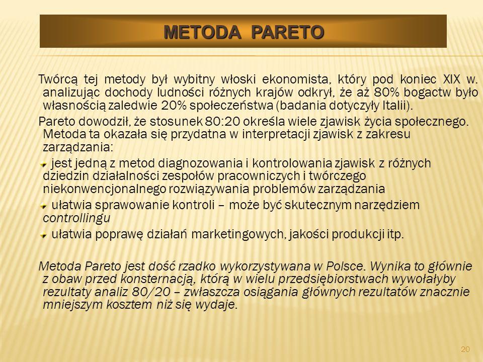 20 METODA PARETO Twórcą tej metody był wybitny włoski ekonomista, który pod koniec XIX w. analizując dochody ludności różnych krajów odkrył, że aż 80%