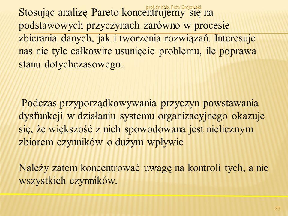 prof.dr hab. Piotr Grajewski 23 Stosując analizę Pareto koncentrujemy się na podstawowych przyczynach zarówno w procesie zbierania danych, jak i tworz