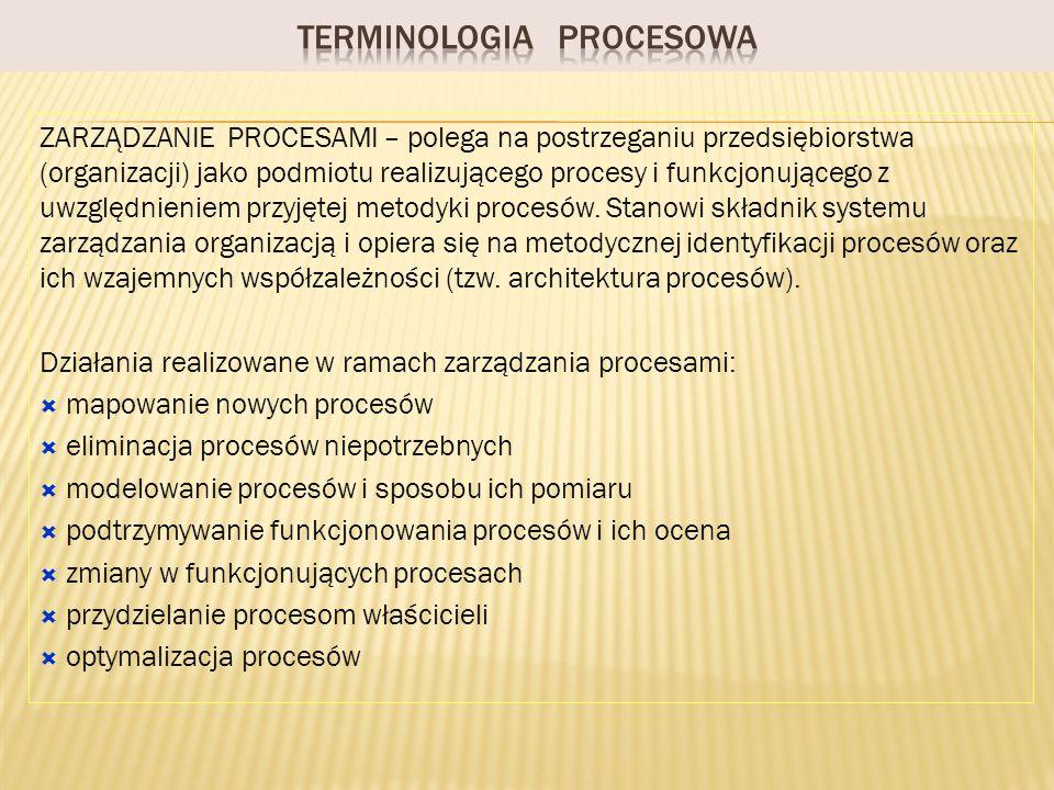 ZARZĄDZANIE PROCESAMI – polega na postrzeganiu przedsiębiorstwa (organizacji) jako podmiotu realizującego procesy i funkcjonującego z uwzględnieniem p