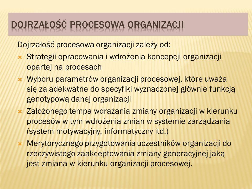 Dojrzałość procesowa organizacji zależy od:  Strategii opracowania i wdrożenia koncepcji organizacji opartej na procesach  Wyboru parametrów organiz