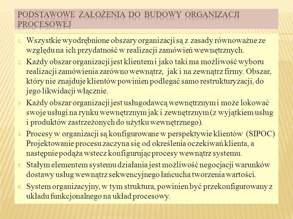 1. Wszystkie wyodrębnione obszary organizacji są z zasady równoważne ze względu na ich przydatność w realizacji zamówień wewnętrznych. 2. Każdy obszar