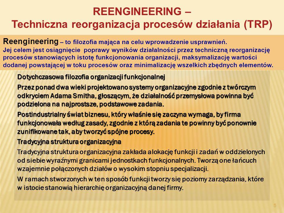 6 Założenia reengineeringu: współczesne przedsiębiorstwa i sposoby zarządzania stały się przestarzałe, procesy organizacyjne muszą zostać radykalnie zmienione, a wraz z nimi muszą zmienić się struktury organizacyjne.
