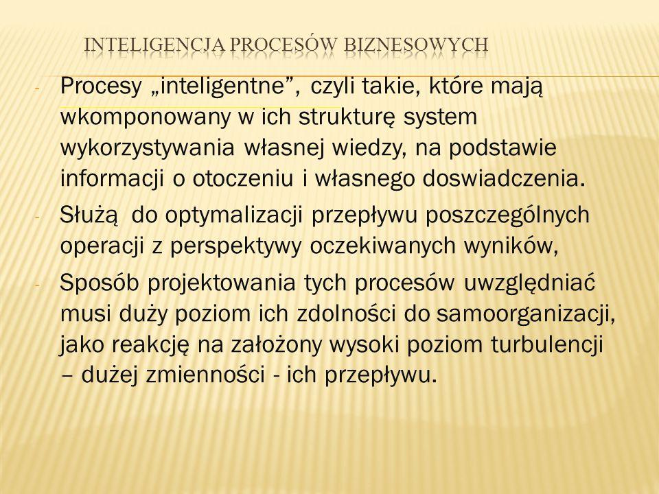"""- Procesy """"inteligentne"""", czyli takie, które mają wkomponowany w ich strukturę system wykorzystywania własnej wiedzy, na podstawie informacji o otocze"""