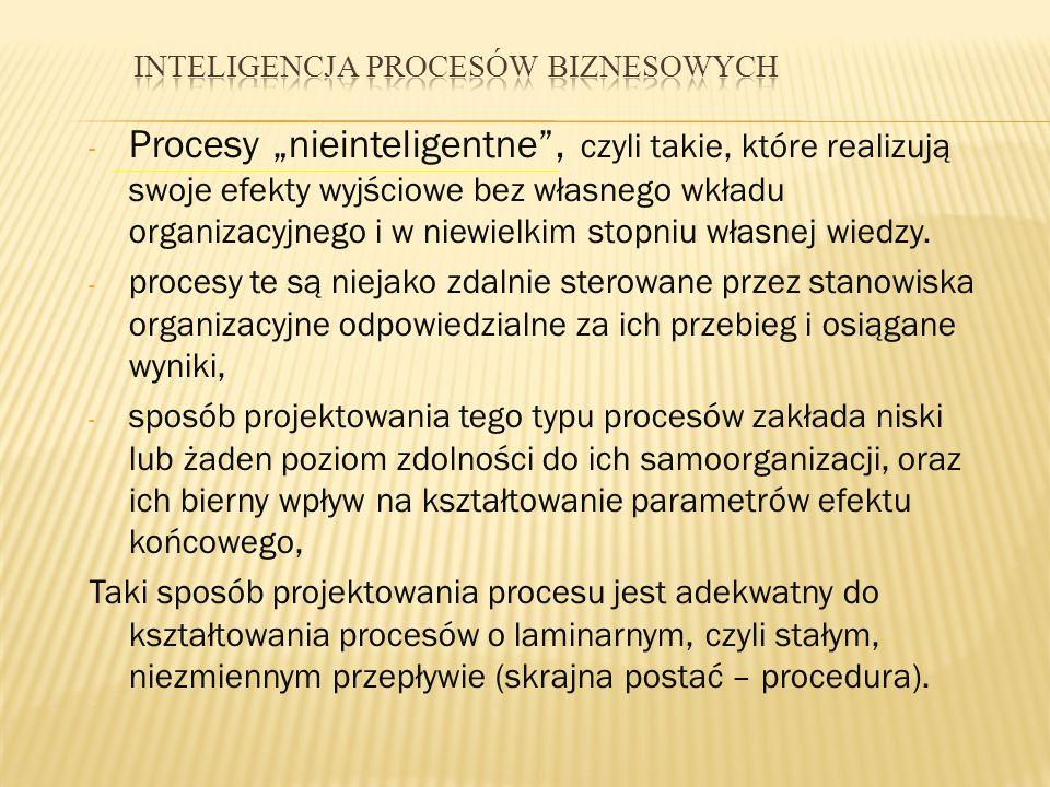 """- Procesy """"nieinteligentne"""", czyli takie, które realizują swoje efekty wyjściowe bez własnego wkładu organizacyjnego i w niewielkim stopniu własnej wi"""