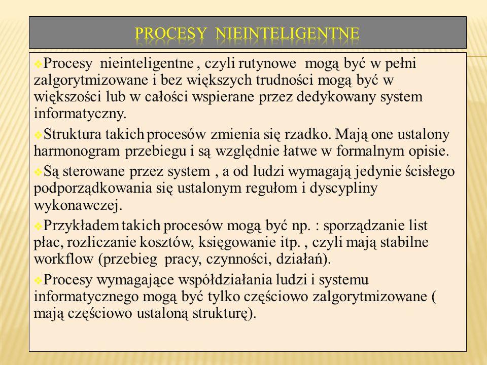  Procesy nieinteligentne, czyli rutynowe mogą być w pełni zalgorytmizowane i bez większych trudności mogą być w większości lub w całości wspierane pr