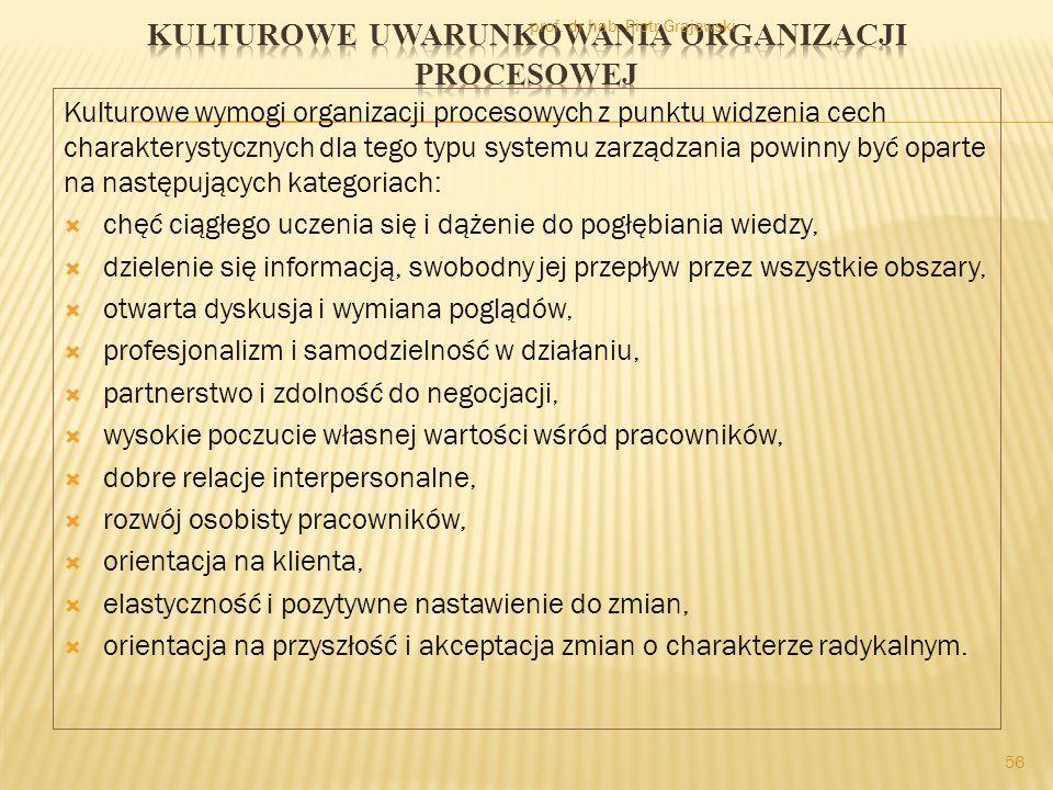 Kulturowe wymogi organizacji procesowych z punktu widzenia cech charakterystycznych dla tego typu systemu zarządzania powinny być oparte na następując