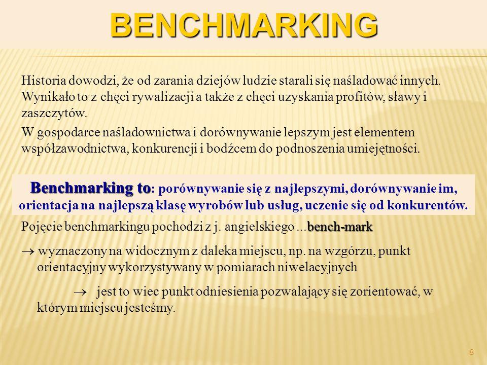 9 Wady i zalety poszczególnych rodzajów benchmarkingu