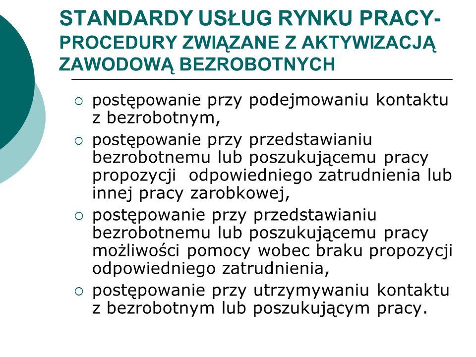 USTALENIA ZE SPOTKANIA W trakcie spotkania roboczego:  omówiono zmiany, które zostały wprowadzone nowelizacją ustawy z dnia 20.04.2004r.