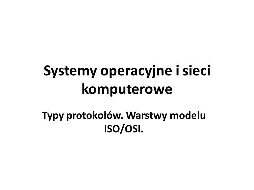 Systemy operacyjne i sieci komputerowe Typy protokołów. Warstwy modelu ISO/OSI.