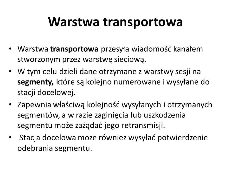 Warstwa transportowa Warstwa transportowa przesyła wiadomość kanałem stworzonym przez warstwę sieciową. W tym celu dzieli dane otrzymane z warstwy ses