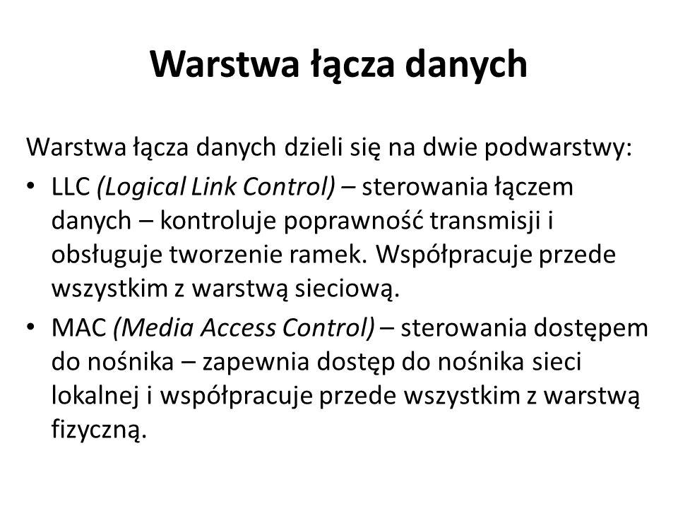 Warstwa łącza danych Warstwa łącza danych dzieli się na dwie podwarstwy: LLC (Logical Link Control) – sterowania łączem danych – kontroluje poprawność