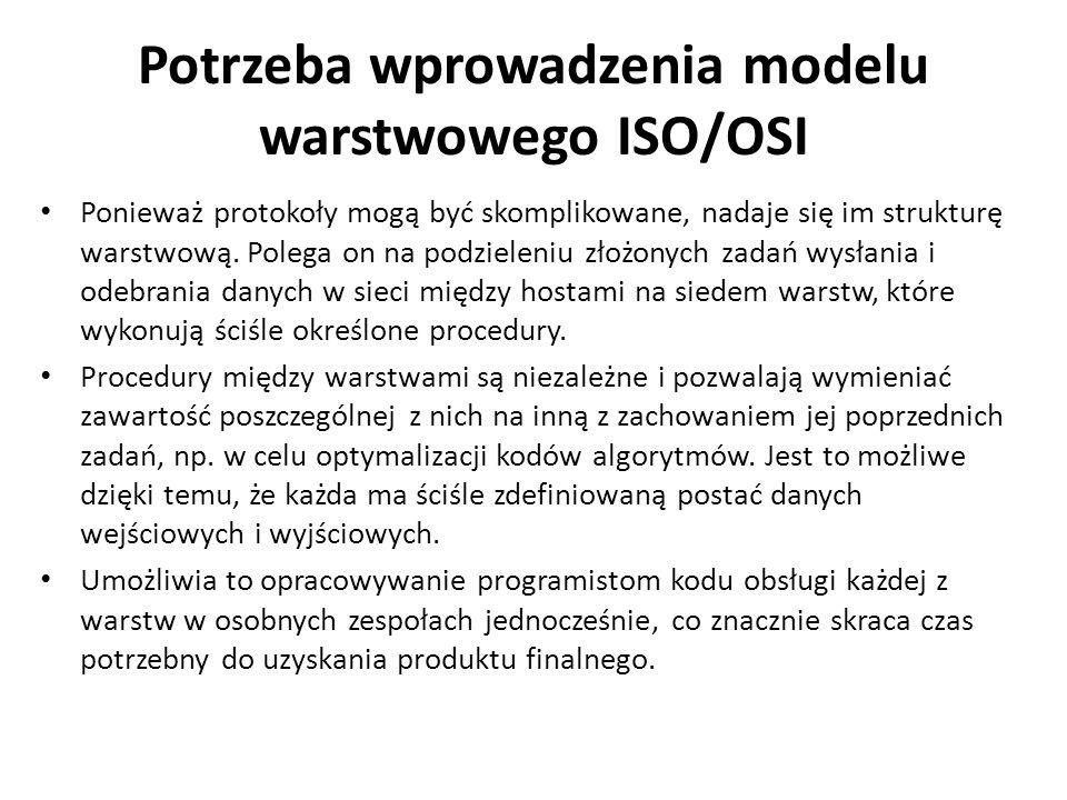 Potrzeba wprowadzenia modelu warstwowego ISO/OSI Ponieważ protokoły mogą być skomplikowane, nadaje się im strukturę warstwową. Polega on na podzieleni