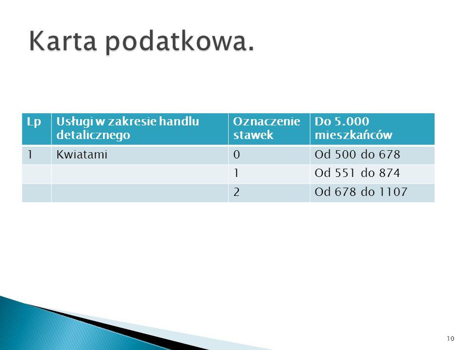 LpUsługi w zakresie handlu detalicznego Oznaczenie stawek Do 5.000 mieszkańców 1Kwiatami0Od 500 do 678 1Od 551 do 874 2Od 678 do 1107 10